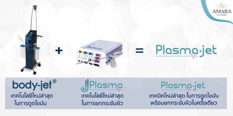 Plasma Jet